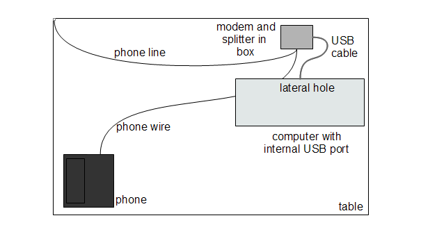 Lateral hole on the computer and internal USB port